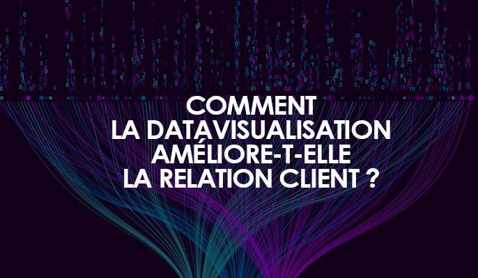 Datavisualisation - relation client