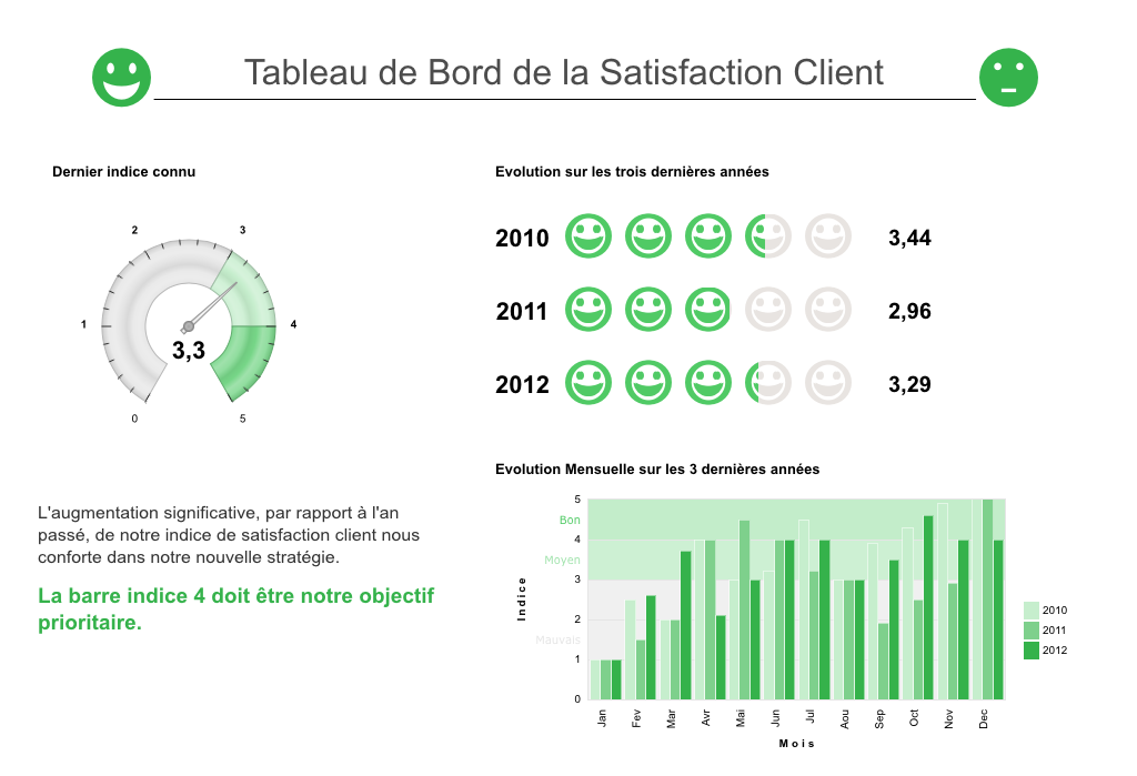 Solution BI agile - Coheris Analytics Liberty